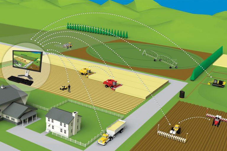 Dijital sensörlerle donatılmış tarım aletleri ve alanlarıyla çiftçilere, hangi alanlara ne kadar ve ne tür gübreler koyulması gerektiğini, hava koşullarını, bitkilerin ihtiyacı olan mineralleri ve sulamayı, toprağın durumunu, tahmini hasat zamanını detaylı ve gerçek zamanlı bir şekilde göstererek üreticilerin işlerinin kolaylaştırılması ve verimin geleneksel yöntemlere göre en üst düzeye çıkarılması hedeflenmektedir.