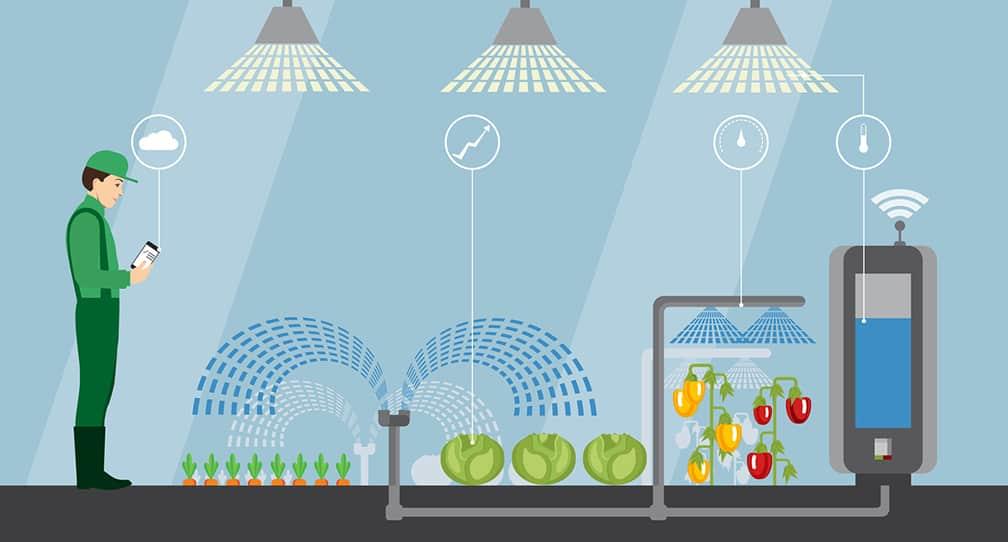 Akıllı tarım çiftçiye kazandırdıkları, akıllı tarım uygulamaları
