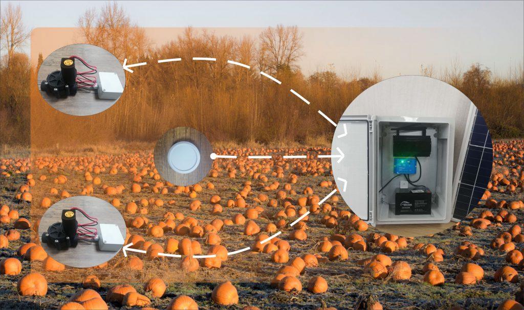 Otomatik uzaktan kontrollü akıllı sulama sistemi