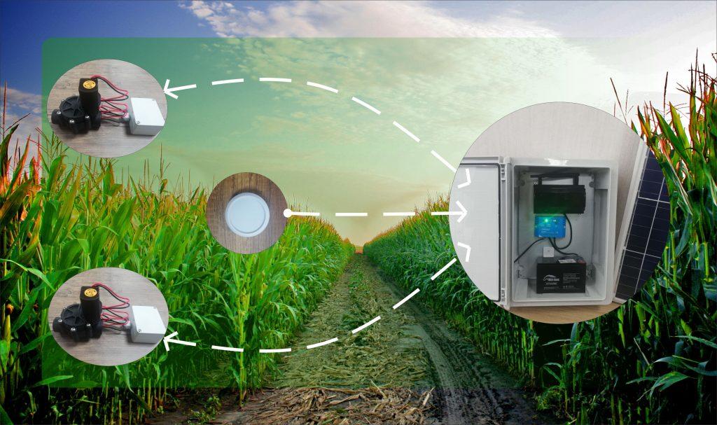 Tarımsal kablosuz otomatik tarımsal arazi sulama sistemi 5,esular