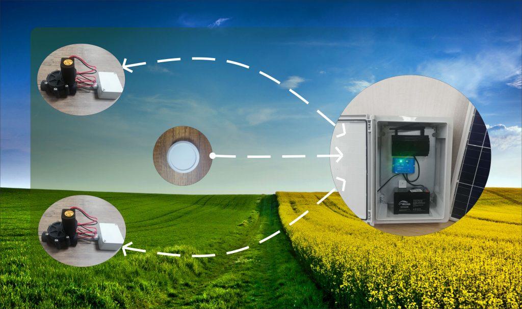Tarımsal kablosuz otomatik tarımsal arazi sulama sistemi,esular