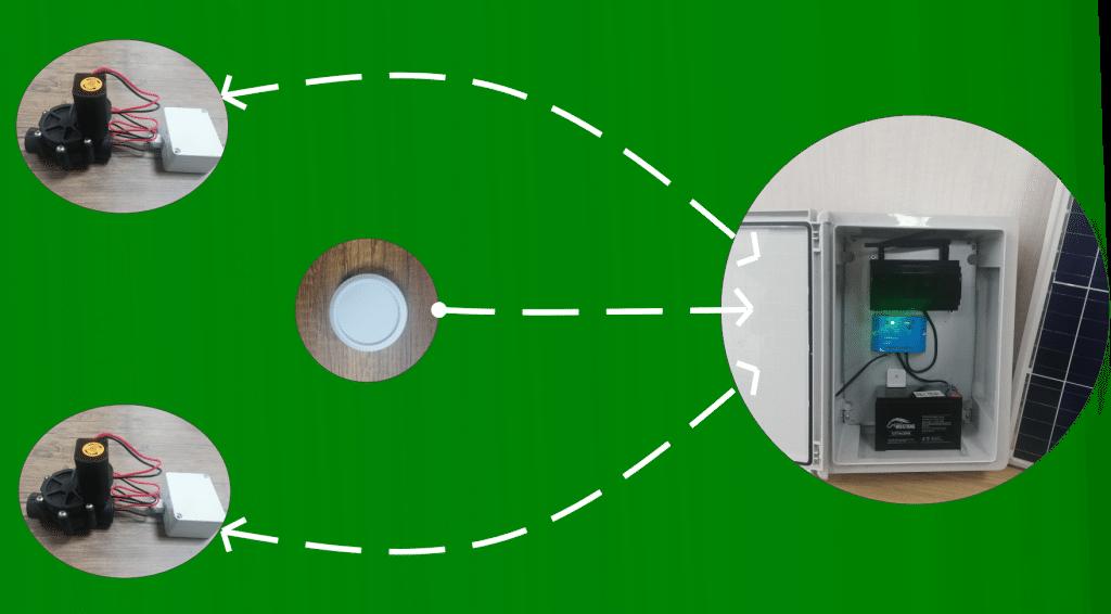 esular kablosuz akıllı sulama sistemi