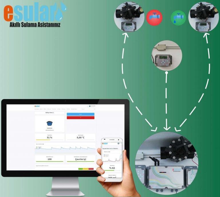 Otomatik sulama sistemi